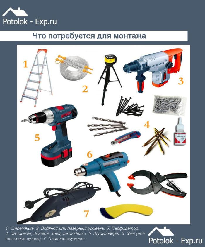 Что потребуется для монтажа натяжного потолка