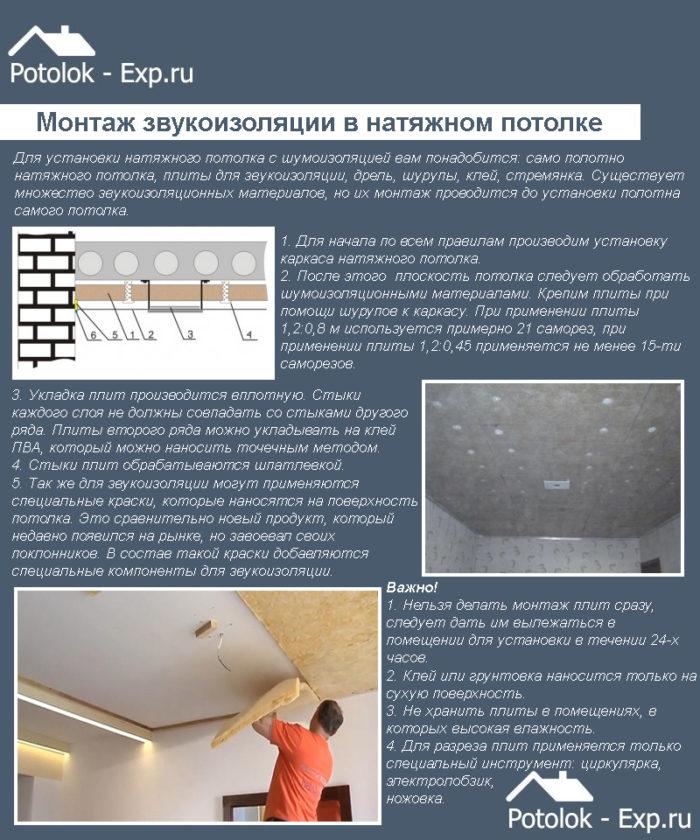 Монтаж звукоизоляции в натяжном потолке