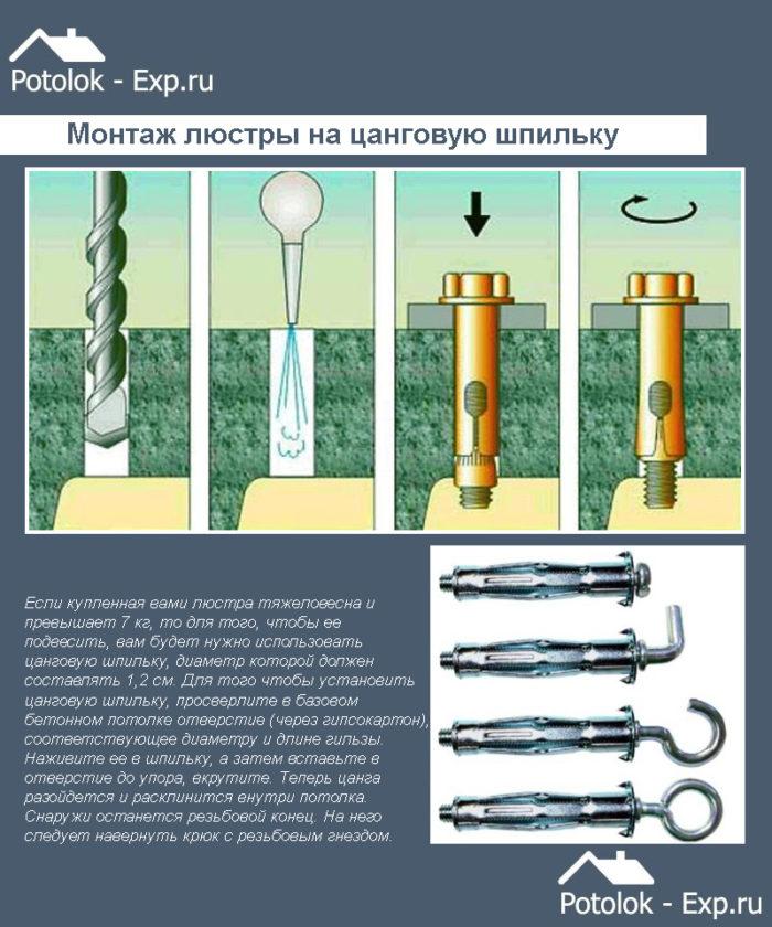 Монтаж люстры на цанговую шпильку