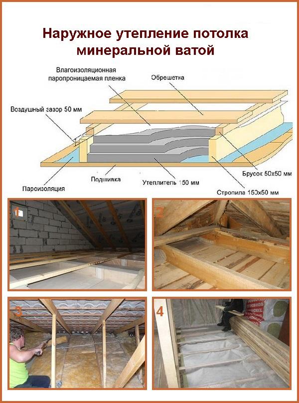 Как утеплить потолок в доме: разновидности материалов