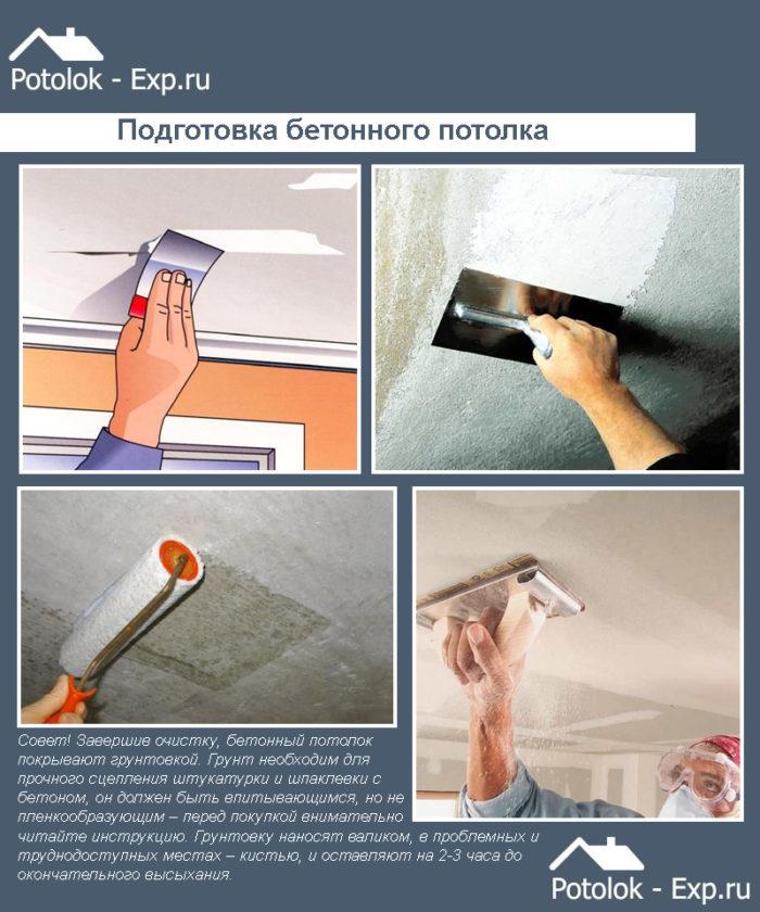 Подготовка бетонного потолка