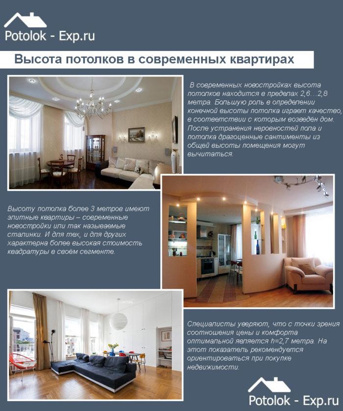 Высота потолков в современных квартирах