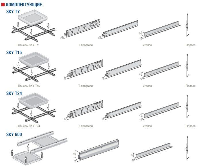 Модификации и комплектующие кассетных потолков SKY