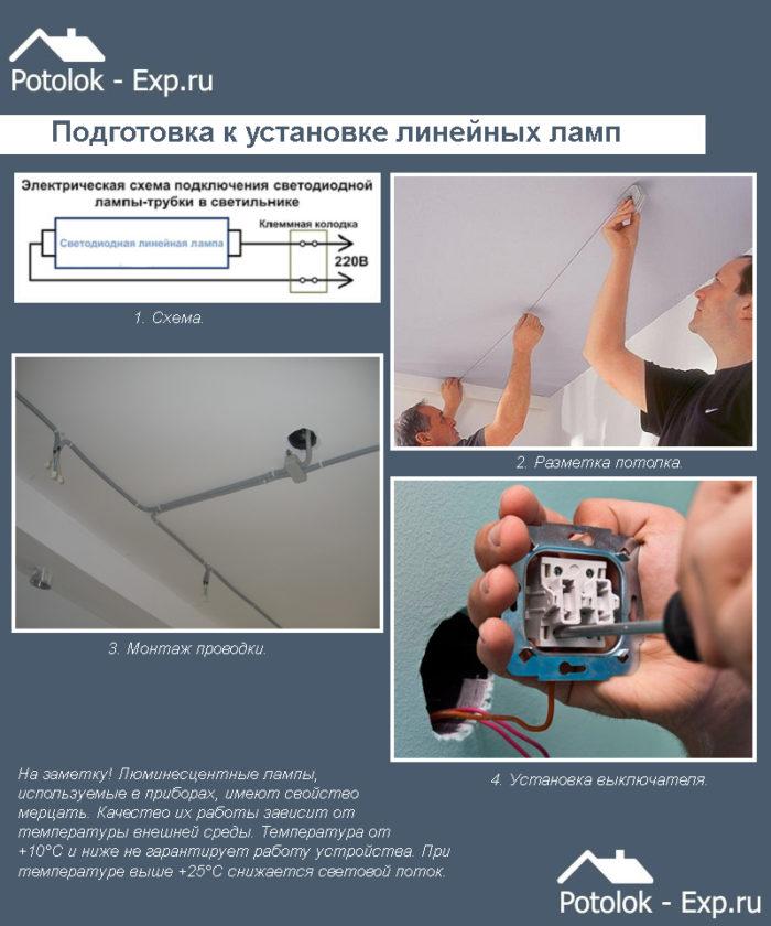 Подготовка к установке линейных ламп