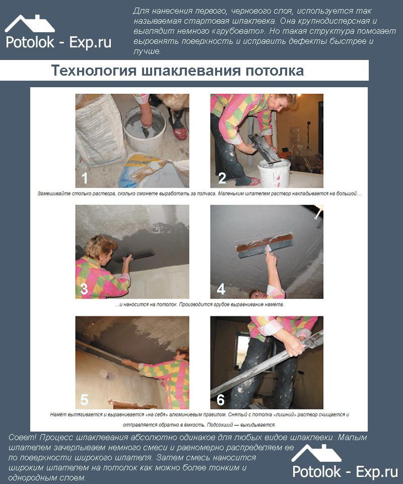 Технология шпаклевания потолка