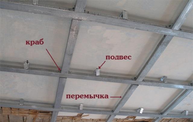 """Фото каркаса с соединителями типа """"краб"""" для крепления листов гипсокартона к потолку"""