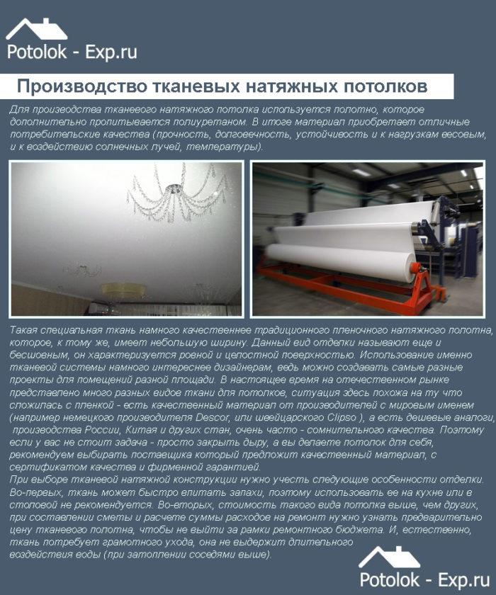 Производство тканевых натяжных потолков