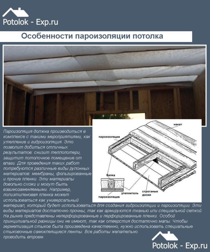 Особенности пароизоляции потолка