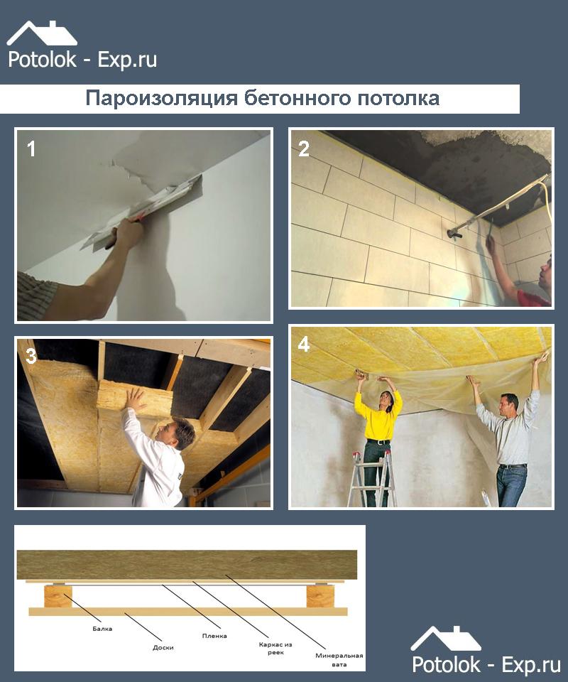 Этапы пароизоляции бетонного потолка