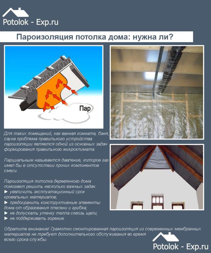 Пароизоляция потолка дома: нужна ли?