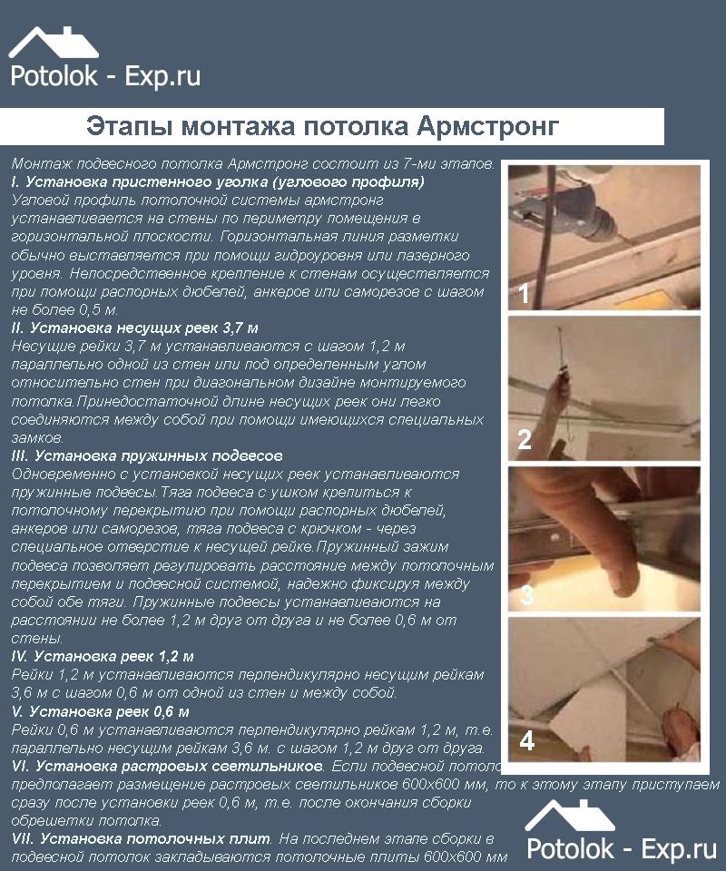 Этапы монтажа подвесного потолка Армстронг