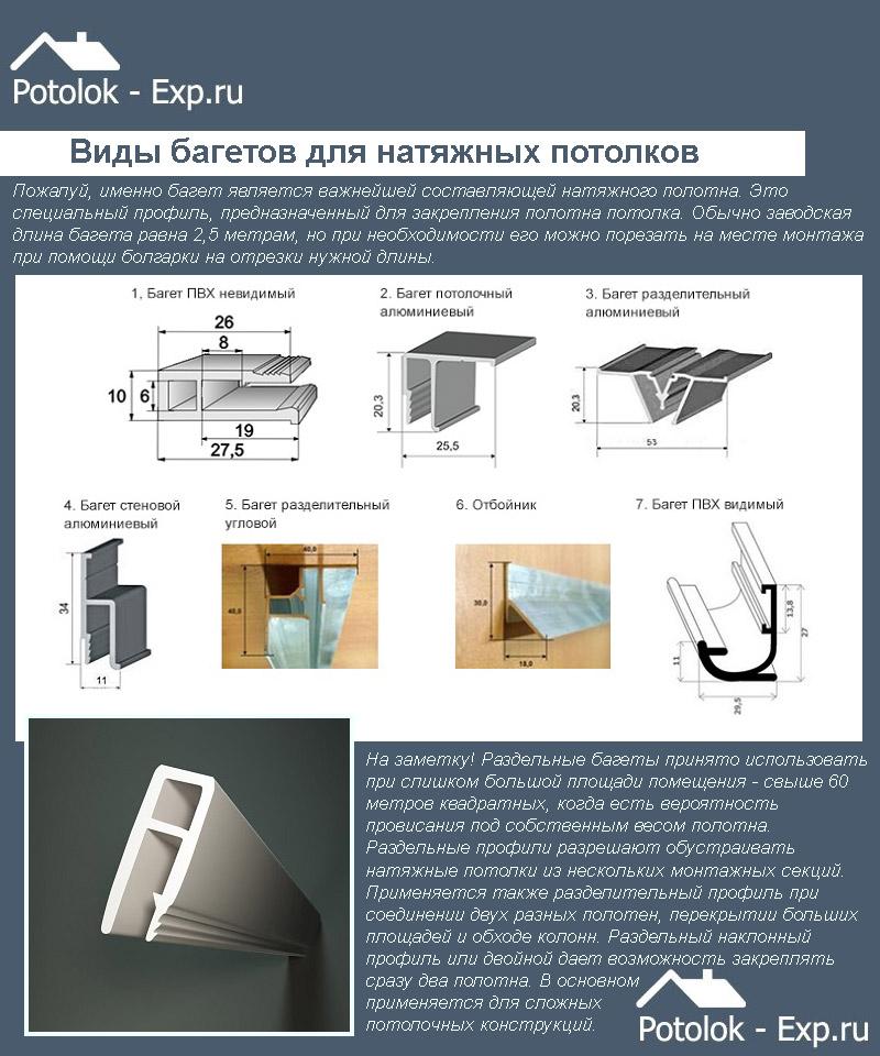 Виды багетов для монтажа натяжных потолков