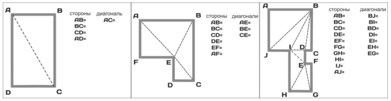 """лавным принципом построения натяжного потолка является принцип """"треугольников"""". Если в треугольнике известны все три стороны, то начертить его не правильно уже не получится. На рисунке наглядно показана схема разбиения потолка на треугольники. Дополнительные отрезки соединяющие углы называются """"диагоналями"""". В давние года компьютерные программы для построения потолков не допускали пересечения диагоналей. Сегодня же это вполне допустимо, а порой без этого и вовсе не обойтись! Если потолок имеет сложную форму, то необходимо измерять дополнительные диаголнали."""