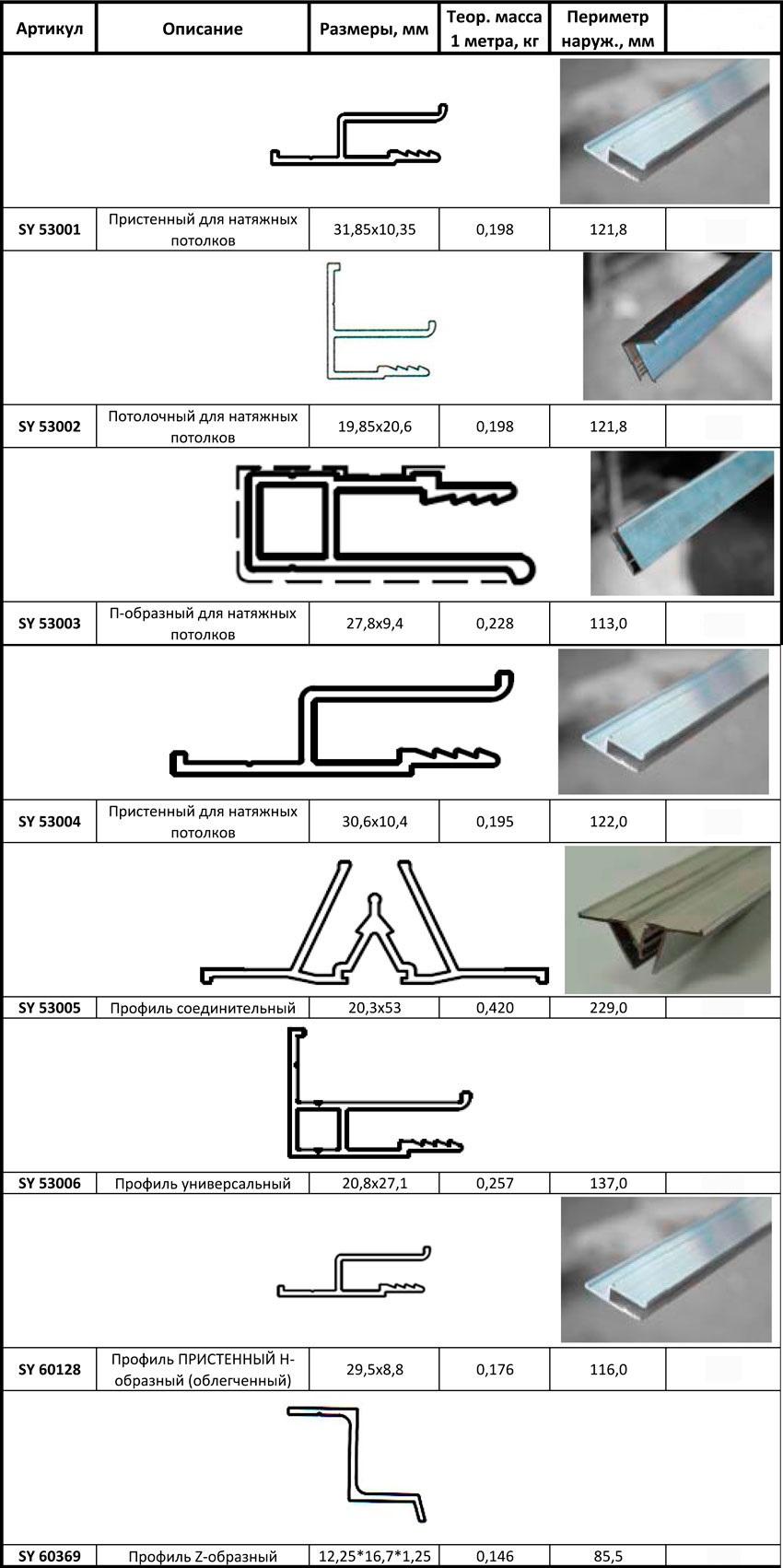 Алюминиевые профили для натяжного потолка