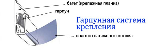 Гарпунная система крепления