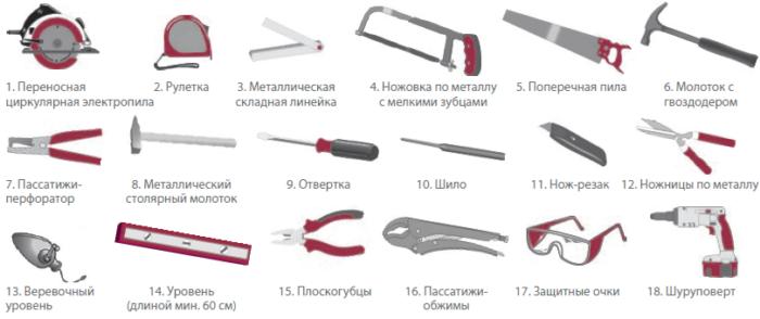 Инструменты для монтажа пластиковых панелей на потолок