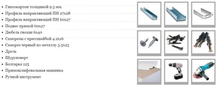 Инструменты и материалы для монтажа двухуровневого потолка из гипсокартона