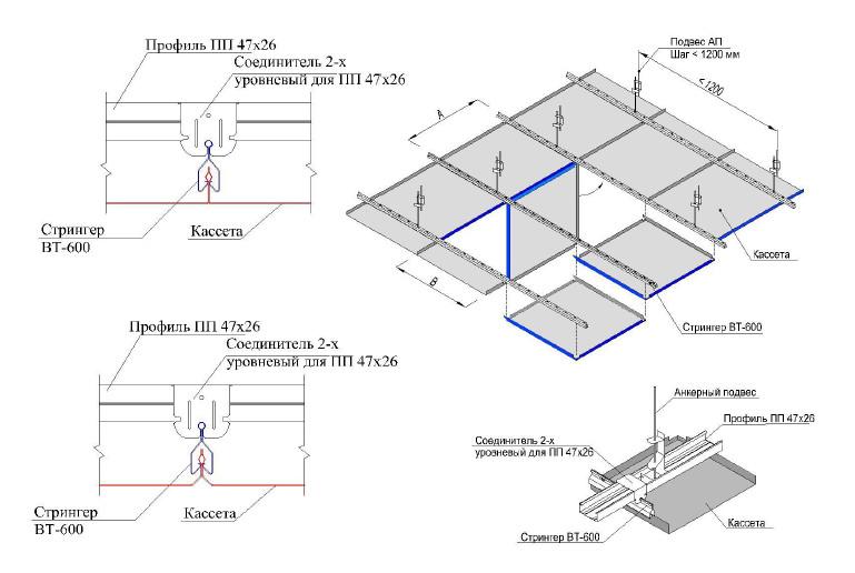 Схема кассетного потолка (под стрингер ВТ-600)