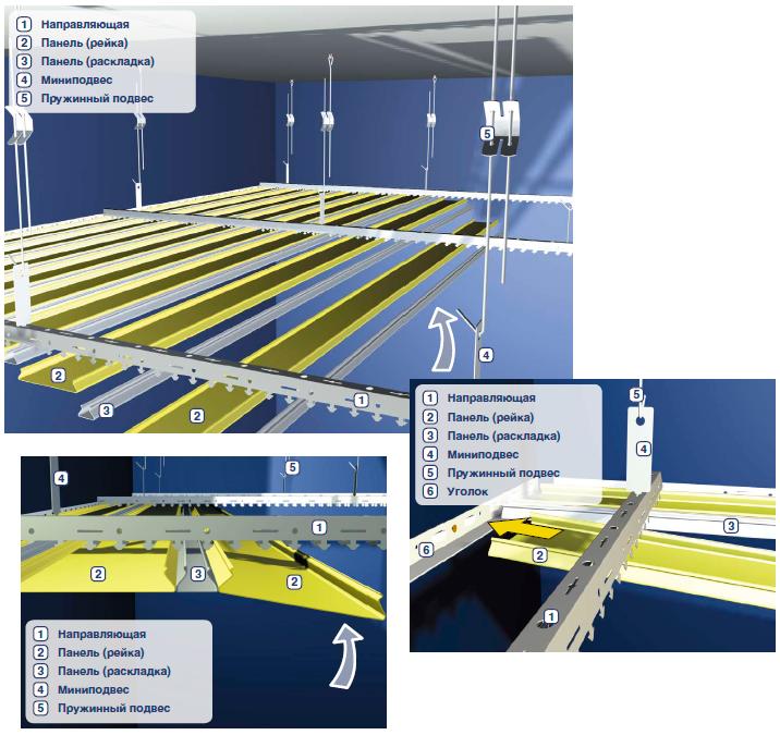 Конструкция реечного алюминиевого потолка