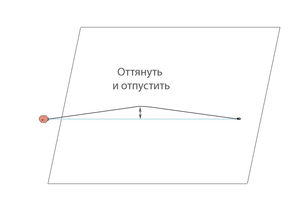 Отбивка прямой линии малярной ниткой