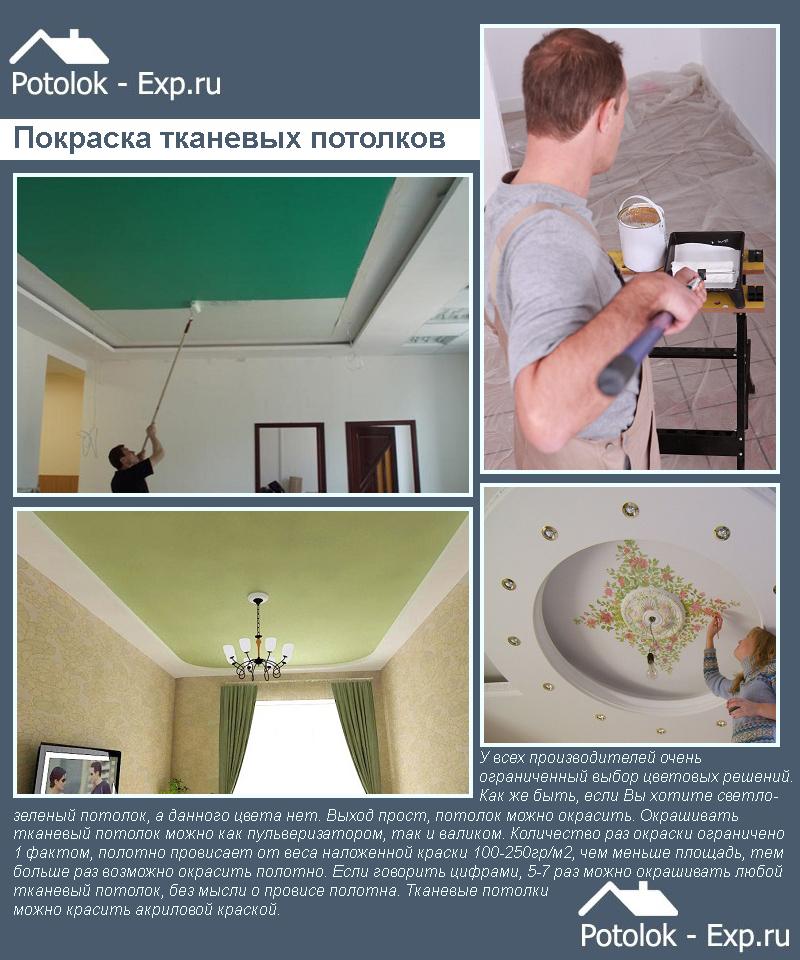 Покраска тканевых натяжных потолков
