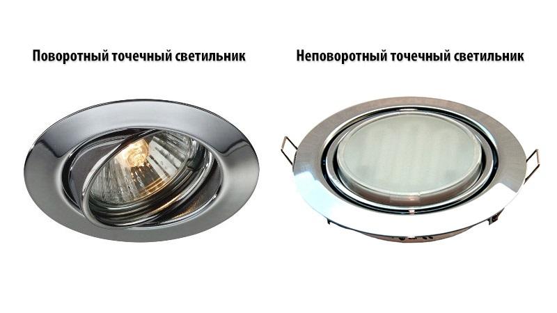 Поворотные и неповоротные точечные светильники