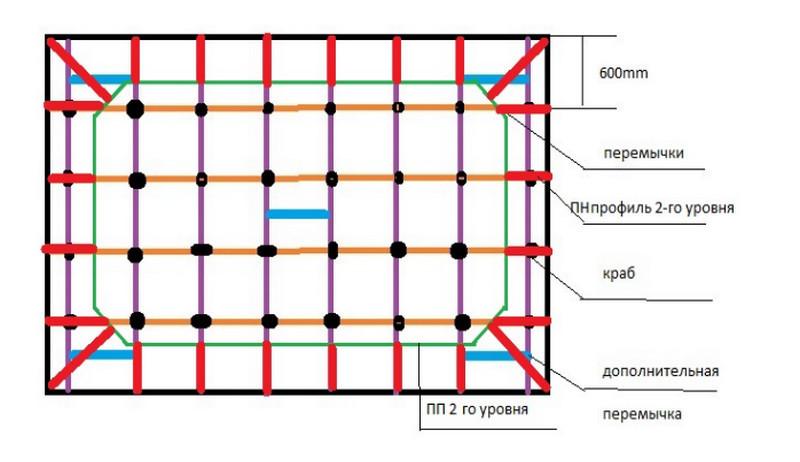 Пример чертежа для монтажа многоуровневого потолка из гипсокартона