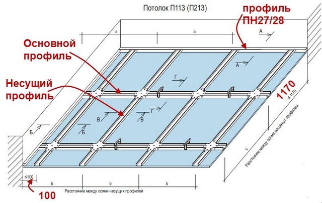 Пример схемы подвесного потолка