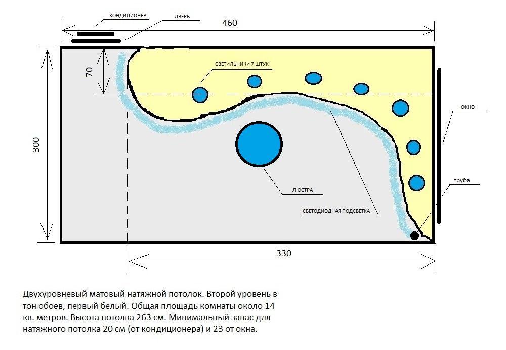 Пример эскиза двухуровневого натяжного потолка