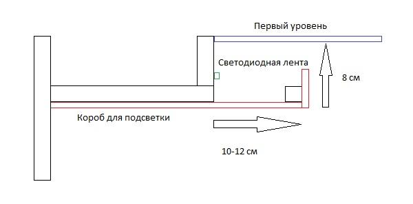 Примерная схема гипсокартонного парящего потолка