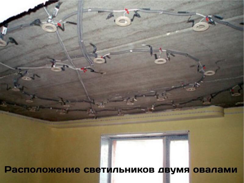 Расположение светильников двумя овалами