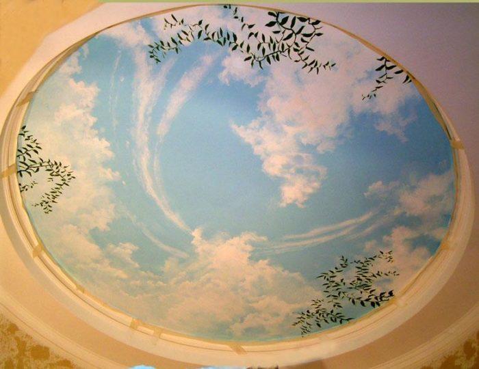 Роспись потолка