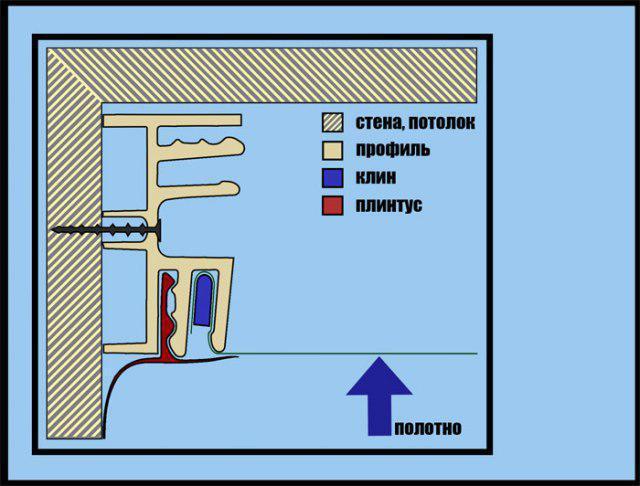 Штапиковая система