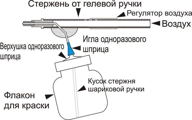 Схема аэрографа из гелиевой ручки своими руками