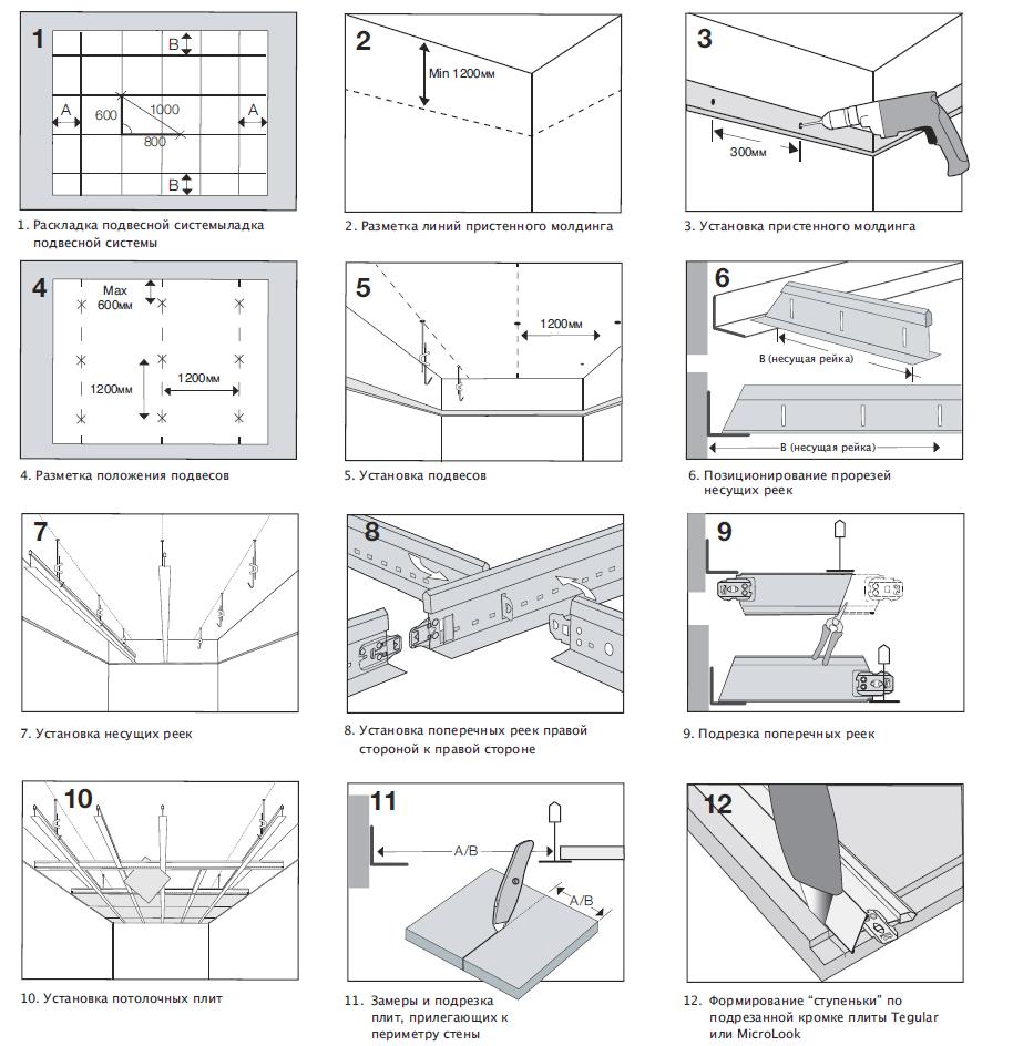 Схема монтажа кассетного витражного потолка типа Армстронг