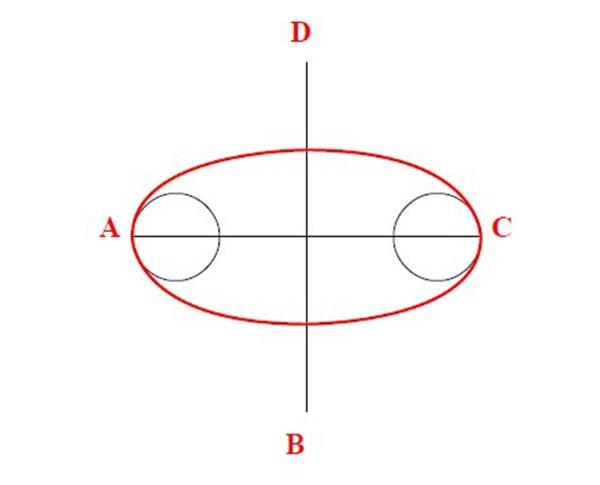 Схема разметки овального элемента