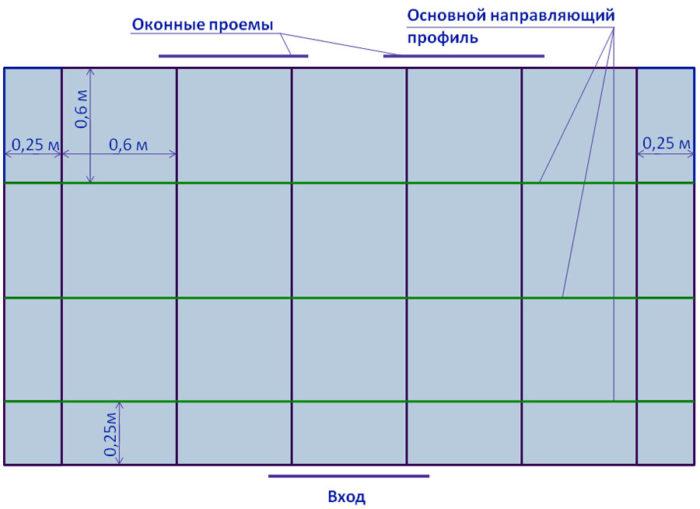 Схема разметки первого уровня
