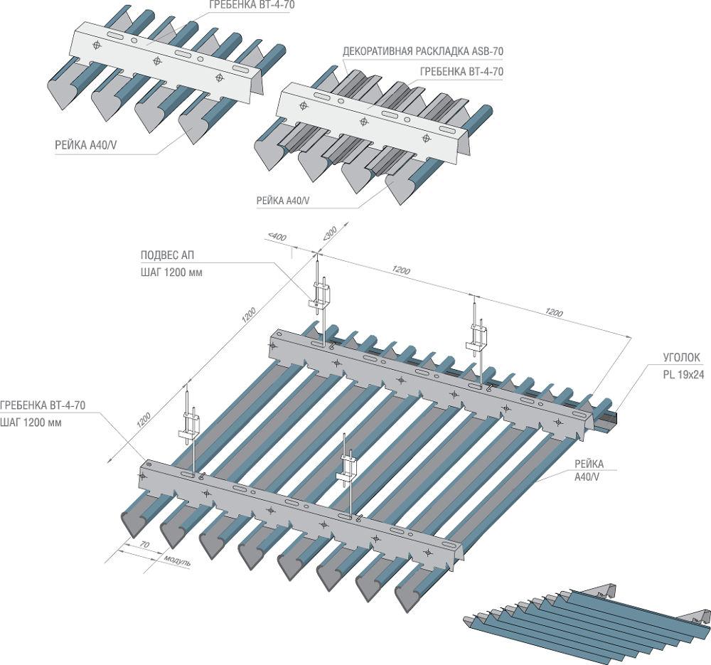 "Схема сборки реечного потолка ""Албес"""