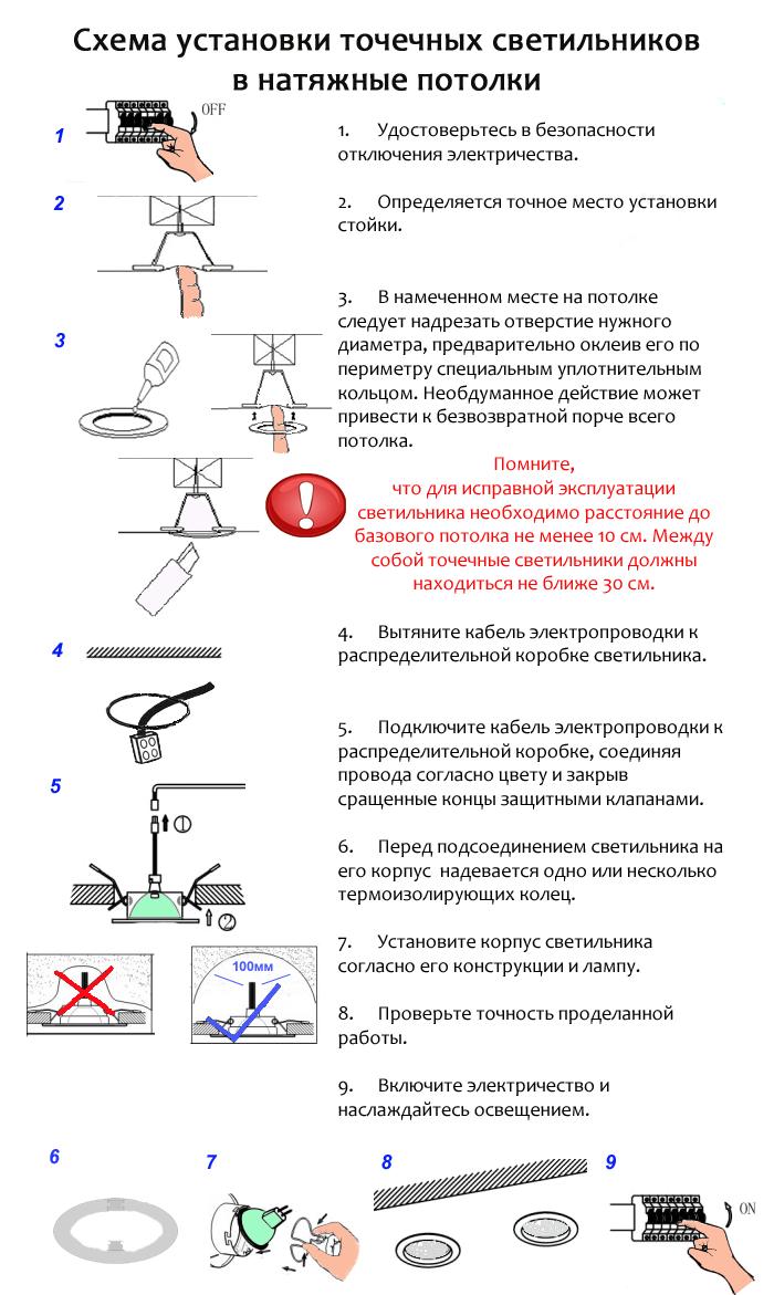 Схема установки точечных светильников в натяжные потолки