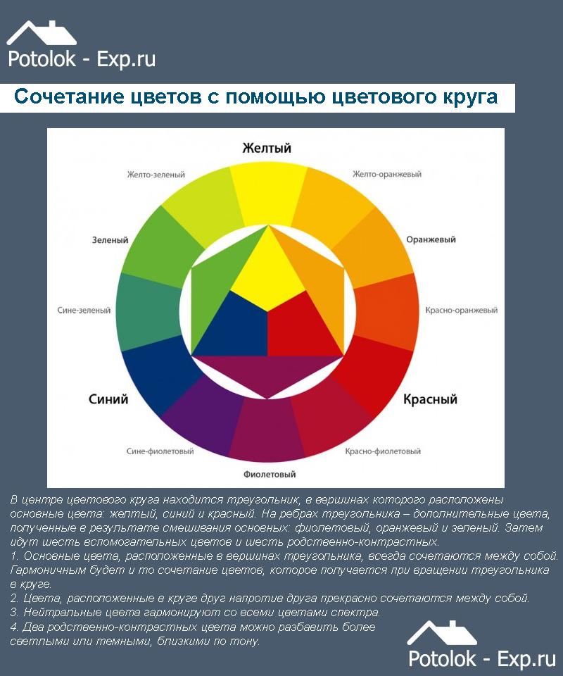 Сочетание цветов в интерьере с помощью цветового круга