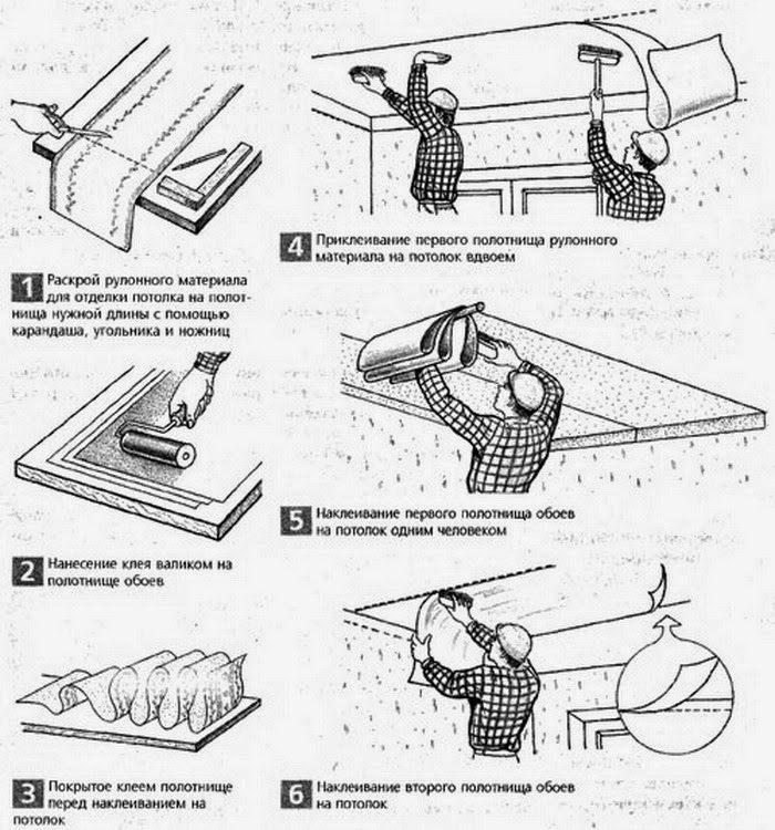 Технология и последовательность работ оклеивания потолка совпадает с процессом оклеивания стен обоями