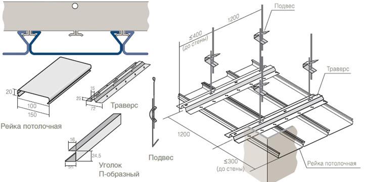 Устройство и монтаж реечного подвесного потолка