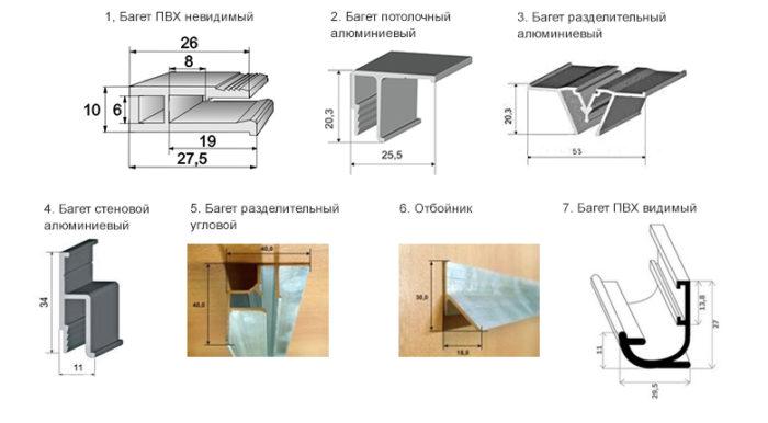 Виды багета для монтажа натяжных потолков