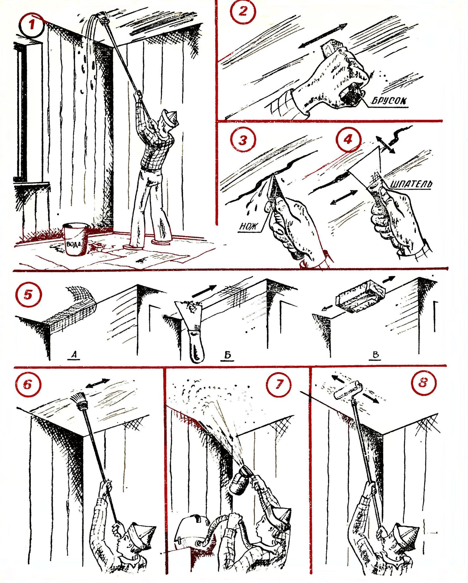 Этапы удаления побелки с потолка