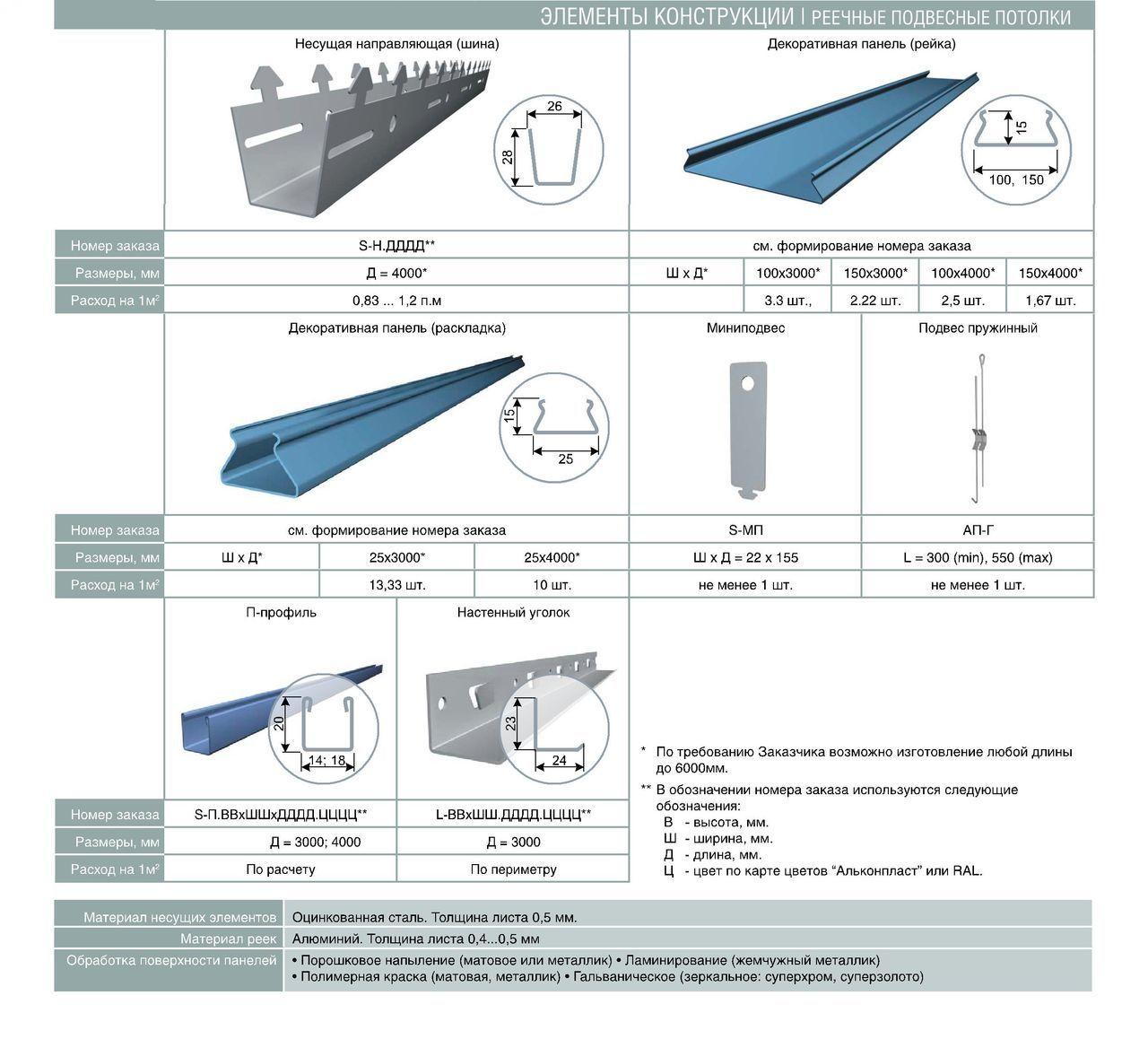 Элементы конструкции реечных потолков Cesal (французский дизайн)
