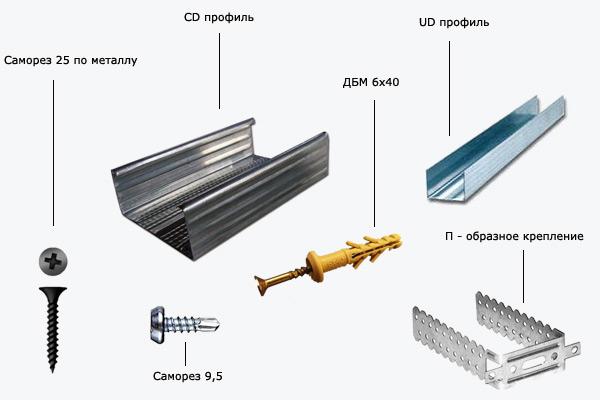 Основные комплектующие элементы для создания каркасной системы подвесных потолков
