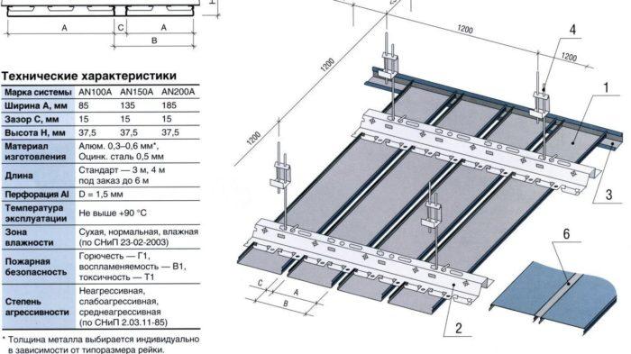 """Технические характеристики реечного потолка """"Албес"""" открытого типа"""