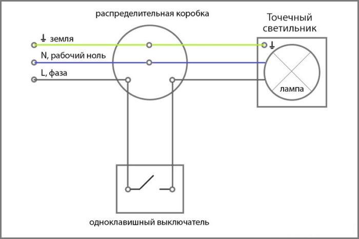 Схема подключения точечных светильников 220В к одноклавишному выключателю