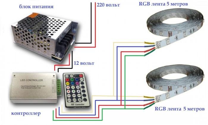 Схема подключения светодиодной ленты: блок питания на 12 вольт, LED-контроллер, RGB