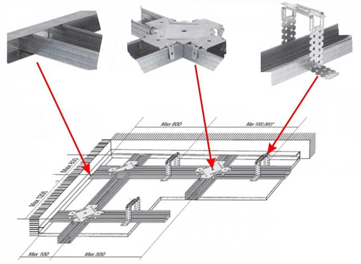 Пример устройства подвесного потолка